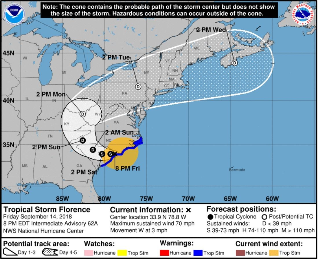 Updated Feed The Latest As Tropical Storm Florence Now A Deadly Pee Dee Electric Cooperative Energy Safety Electrical Source Noaa