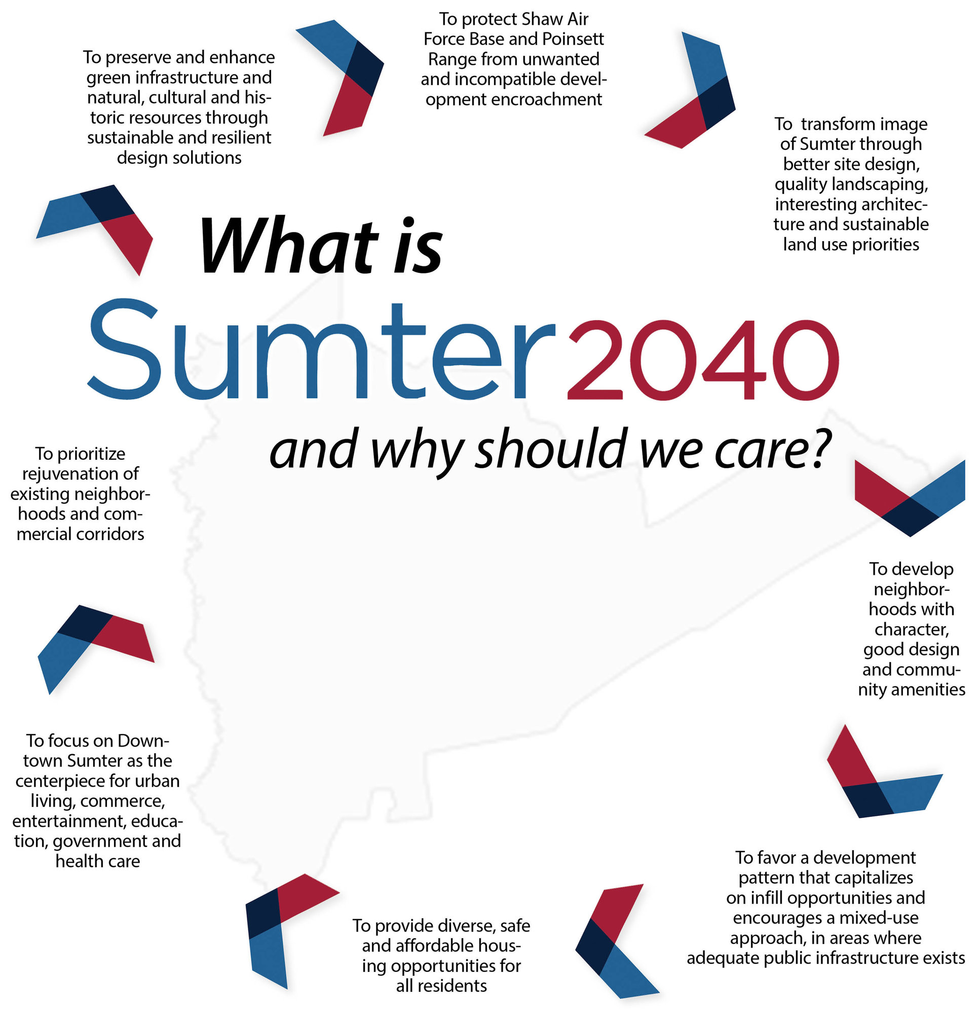 What is Sumter 2040, and why should we care?   The Sumter Item