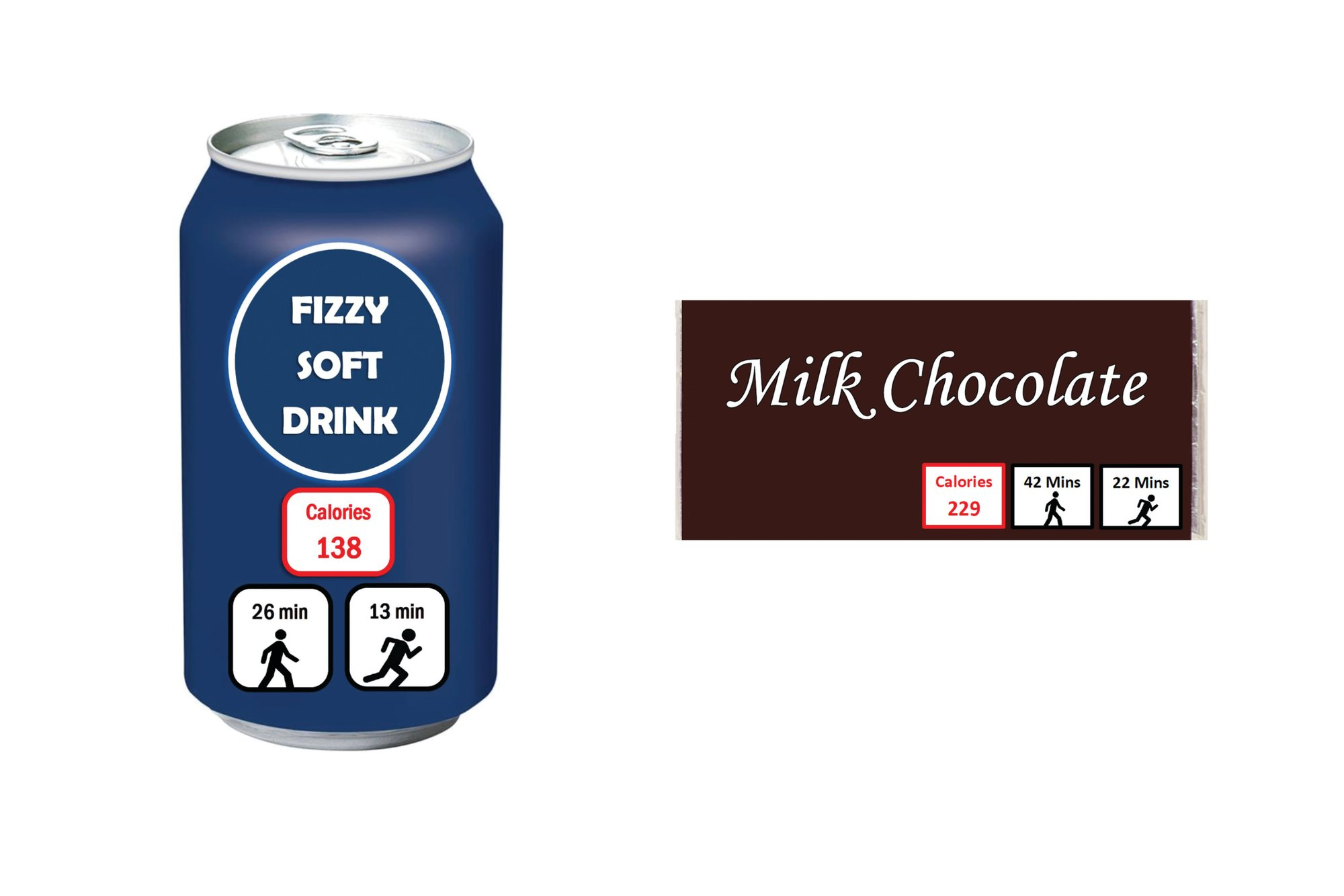 "This combination of images provided by Amanda Daley shows mockups of a soft drink can and a chocolate candy bar with labels for ""exercise calories,"" or the amount of physical activity needed to burn them off. Daley, a professor of behavioral medicine at Loughborough University in the United Kingdom, says, ""They may still ignore it, but let's give it a go. Let's at least give them a chance to be able to easily understand."""