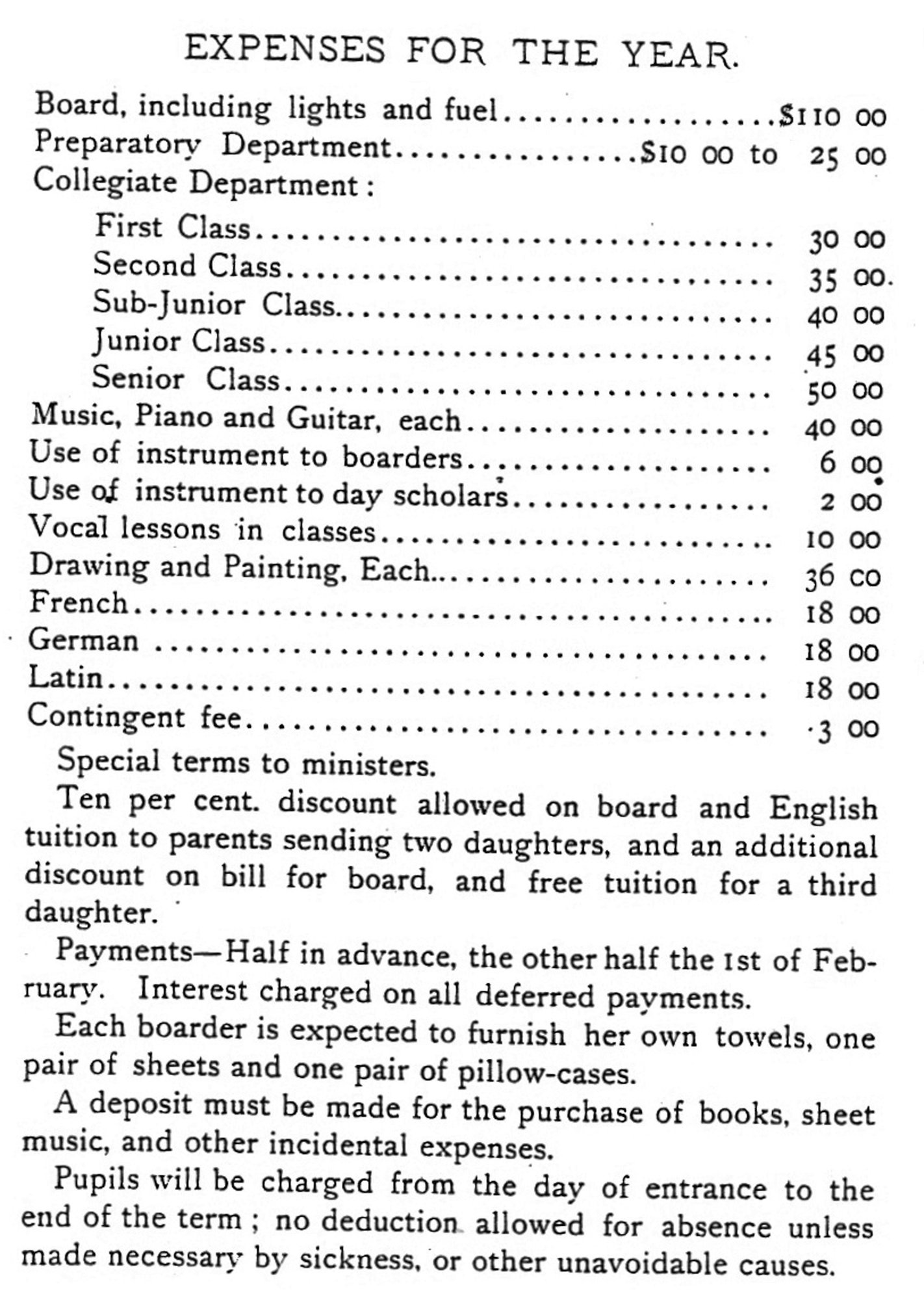 These were the costs to attend Sumter Female Institute.