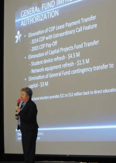 DCSD Chief Financial Officer Bonnie Betz explains a funding proposal that the district hopes to put to voters during the March 3 Board Unplugged meeting at Parker�s Cimarron Middle School.