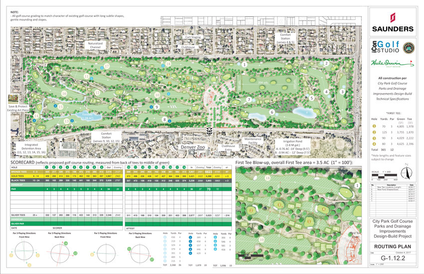 A rendering of the plans for City Park Golf Course once construction on the course is completed. The course is part of the city's flood mitigation plan Platte to Park Hill.