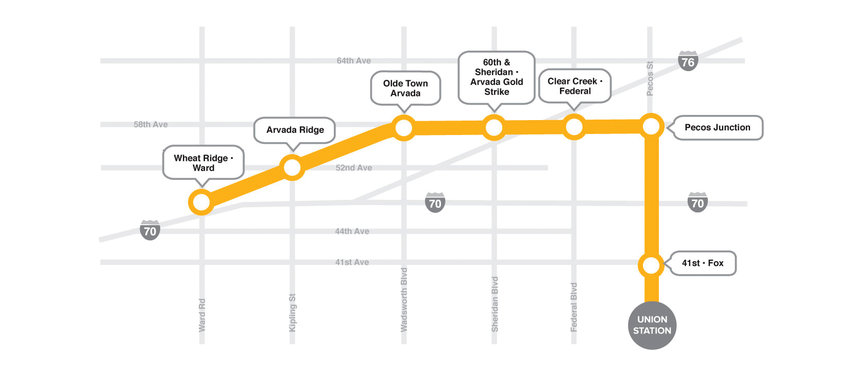 There are eight stops along the G Line from Wheat Ridge to Union Station.