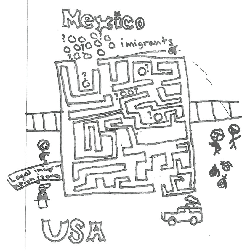 """Maze of Immigration"" Editorial cartoon by Tate Sonnewfeld, seventh grade, Drake Middle."