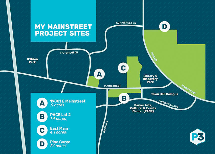 This map shows the five city-owned lots that form the heart of the town's vision for a vibrant downtown. Lot D, also known as the Pine Curve property, and Lot B, the land next to the Parker Arts, Culture and Events Center (PACE), are the two properties that a local citizen group would like rezoned to open space and parks.