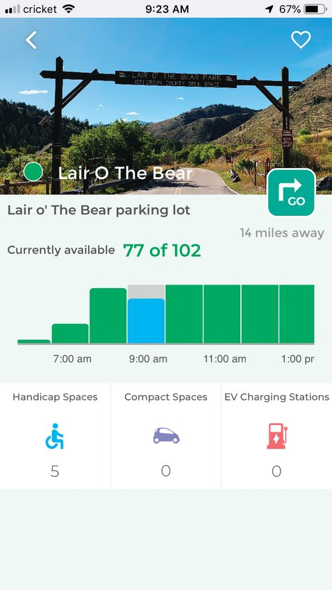 Lot Spot, a new app available through a partnership of Jefferson County Open Space parks and Lot Spot, shows how many parking spaces are available, the time of day and distance from the park. The app is available for five Open Space parks.