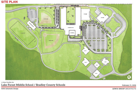 THE NEW BUILDING being proposed to hold classrooms and offices at Lake Forest Middle School has been designed with the campus' existing freestanding buildings in mind. The current auditorium, gym and cafeteria buildings would stay where they are. Some of the existing pod-style classroom buildings would be demolished, but others — the ones shown at the bottom of this image — would remain for storage.