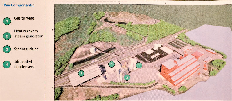 A rendering of the new Danskammer power plant that, if approved, will be built next to the old one in the Town of Newburgh. The components of the new plant are numbered.