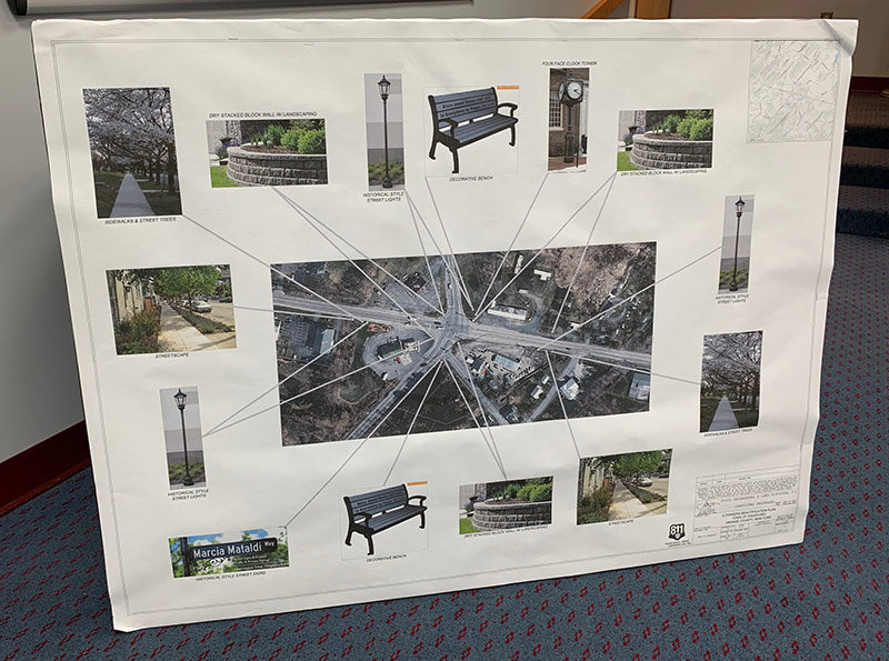 Concepts for the Bullville revitalization project.