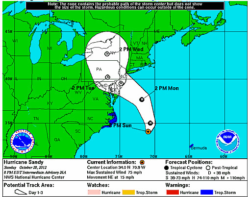 The NOAA Hurricane tracking map as of Sunday night, with track and time-line forecast for Hurricane Sandy.