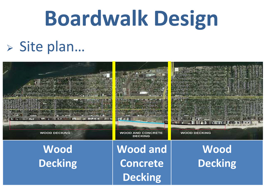 The designs for a new walkway include a combination of tropical hardwood and concrete between National Boulevard and Long Beach Road.