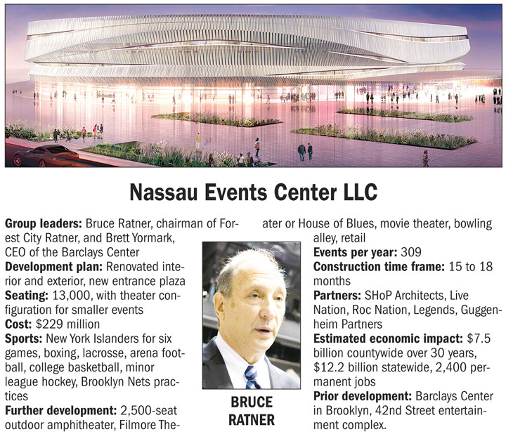 The proposal by Nassau Events Center LLC, headed by Bruce Ratner