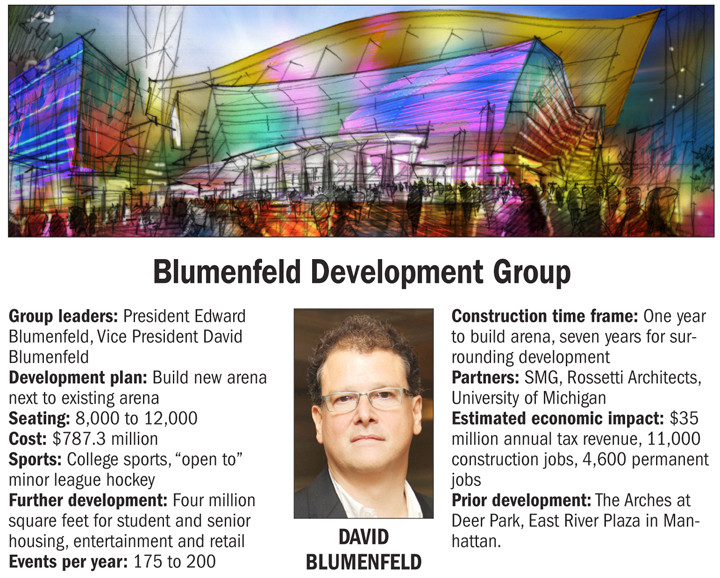 Blumenfeld Development Group's plan for a brand new arena.