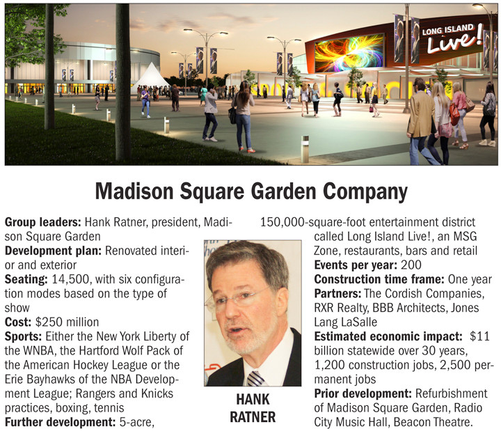 Madison Square Garden, led by CEO Hank Ratner, wants to build an entertainment district around a renovated Coliseum