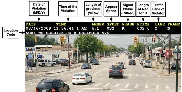 There are 67 red light cameras in operation in Nassau County, with more to come. Official photograph shows how county corrals those who go through the red lights.