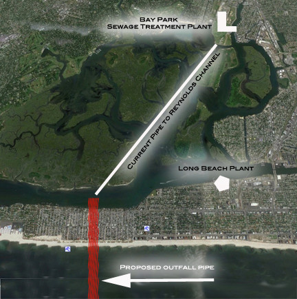 The proposed outflow pipe would bring processed sewage 2 to 3 miles out into the ocean.