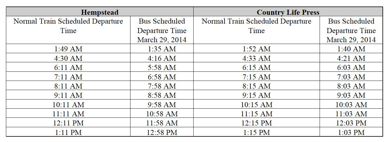 A chart of train schedules and bus departure times between Hempstead and Garden City station from 1:30 a.m. to 1:30 p.m. on Saturday, March 29.