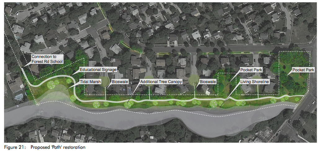 South Valley Stream received an extra $3 million in New York Rising funds for its green infrastructure plan to reinforce the shoreline in Mill Brook.