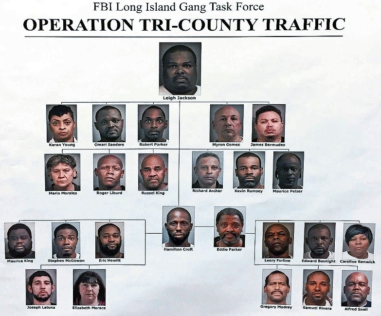 Rockville Centre police detectives worked with the FBI Long Island Gang Taskforce and Nassau County detectives on its surveillance team and helped make the subsequent arrests.