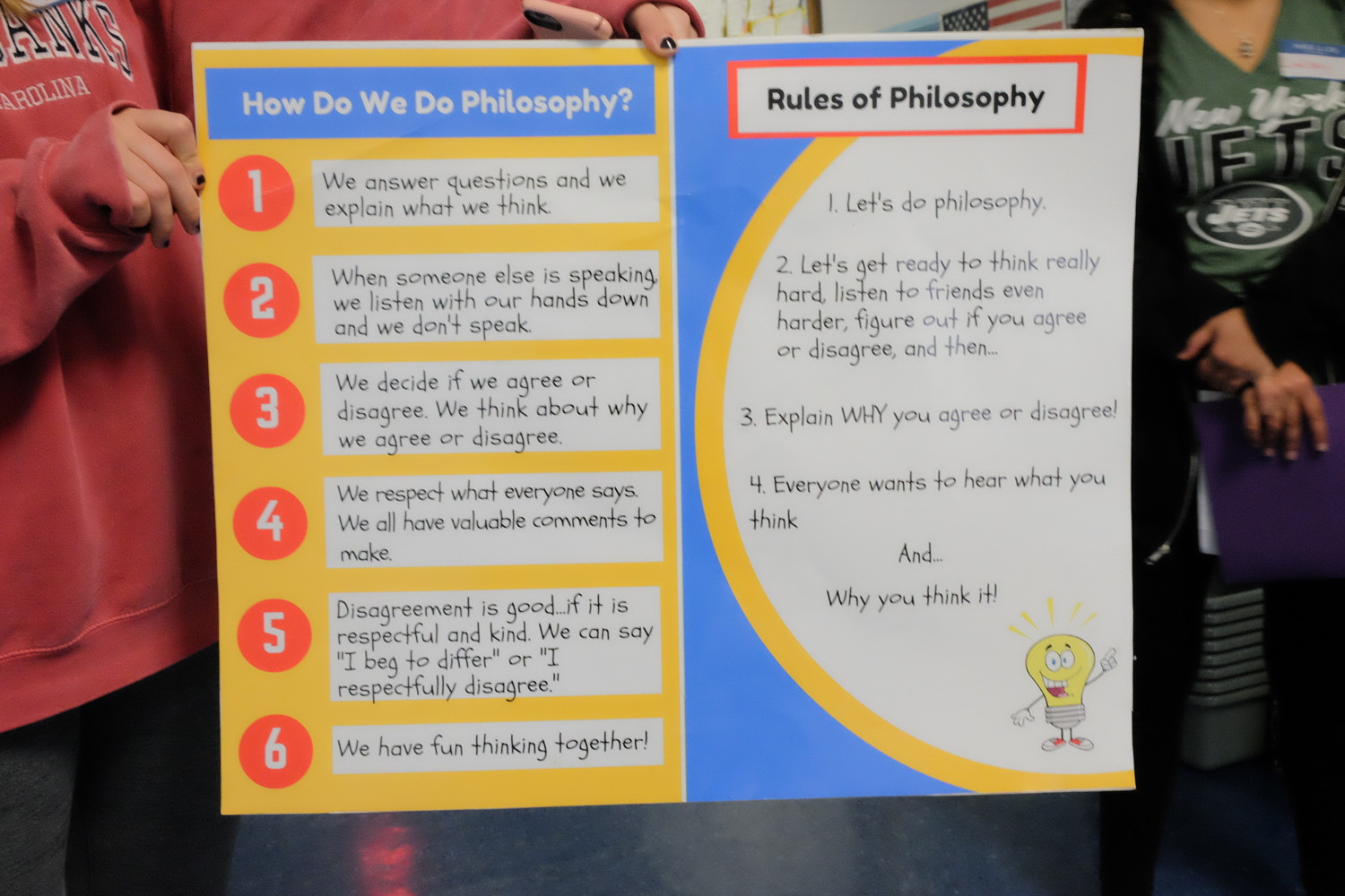 The six rules of philosophy, above, which help students have respectful disagreements without fighting.