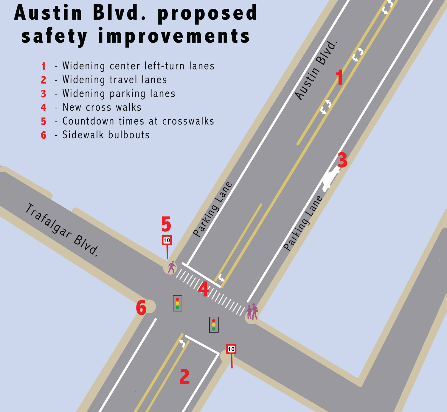 An overview of the safety modifications planned for Austin Boulevard. A $5 million federal grant has been earmarked for the project, which is separate from the proposed speed limit reduction.