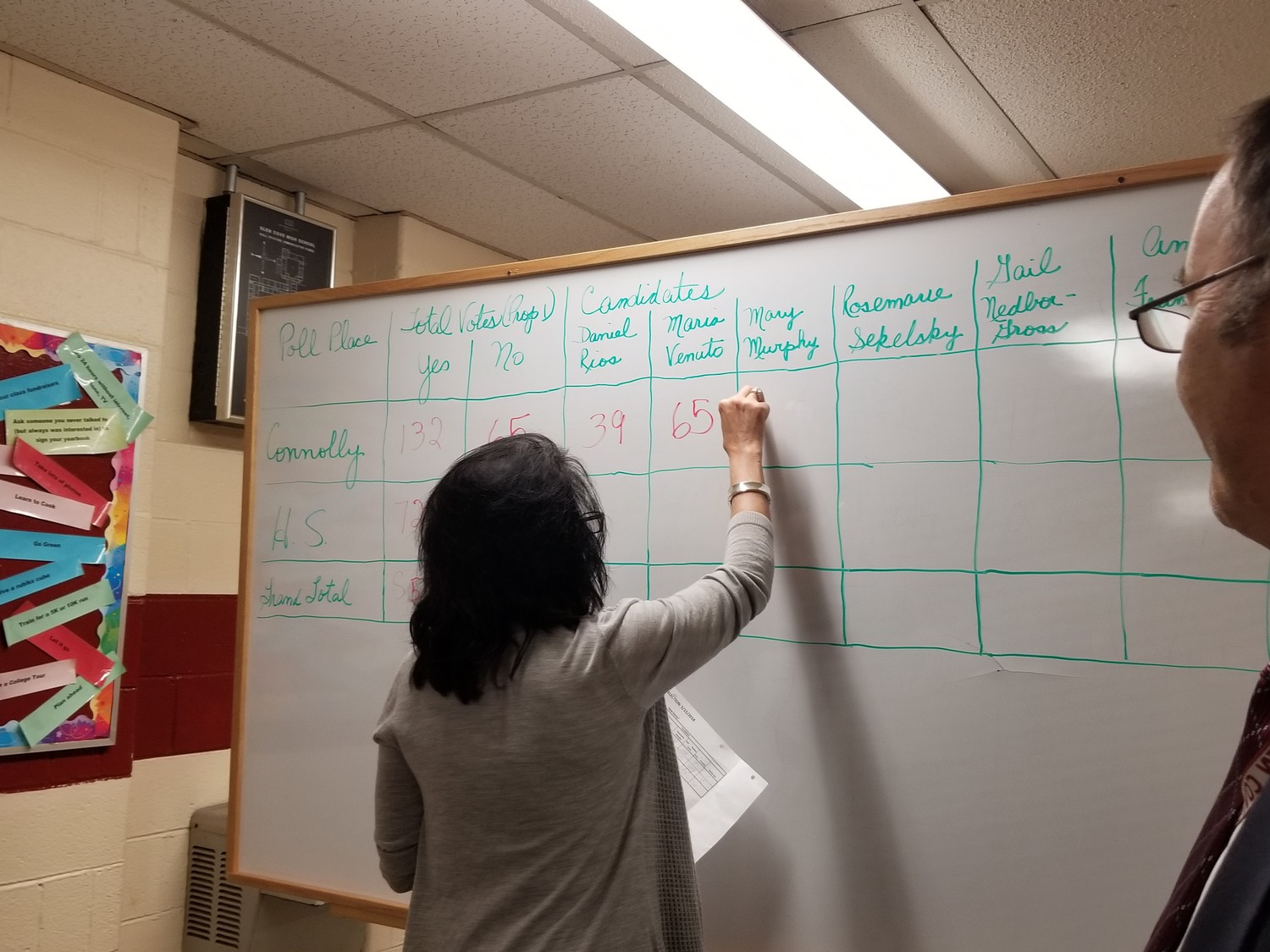 Superintendent Maria Rianna tallied up the votes on a whiteboard in the hallway of the Glen Cove High School while candidates and their families watched in silent anticipation.