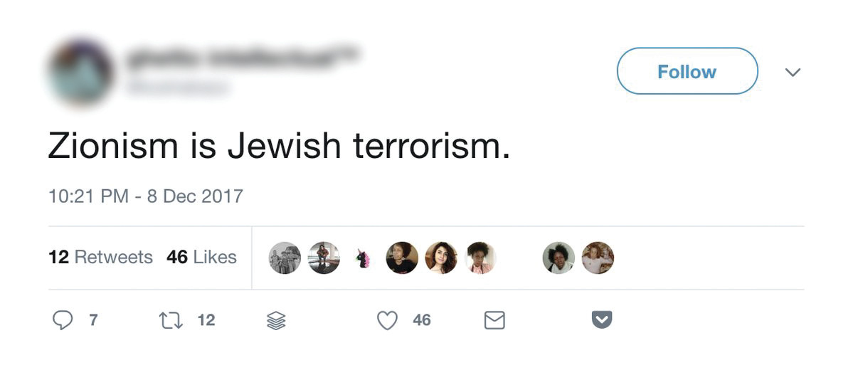 The ADL reports an increase in anti-semitism in tweets since January 2017.
