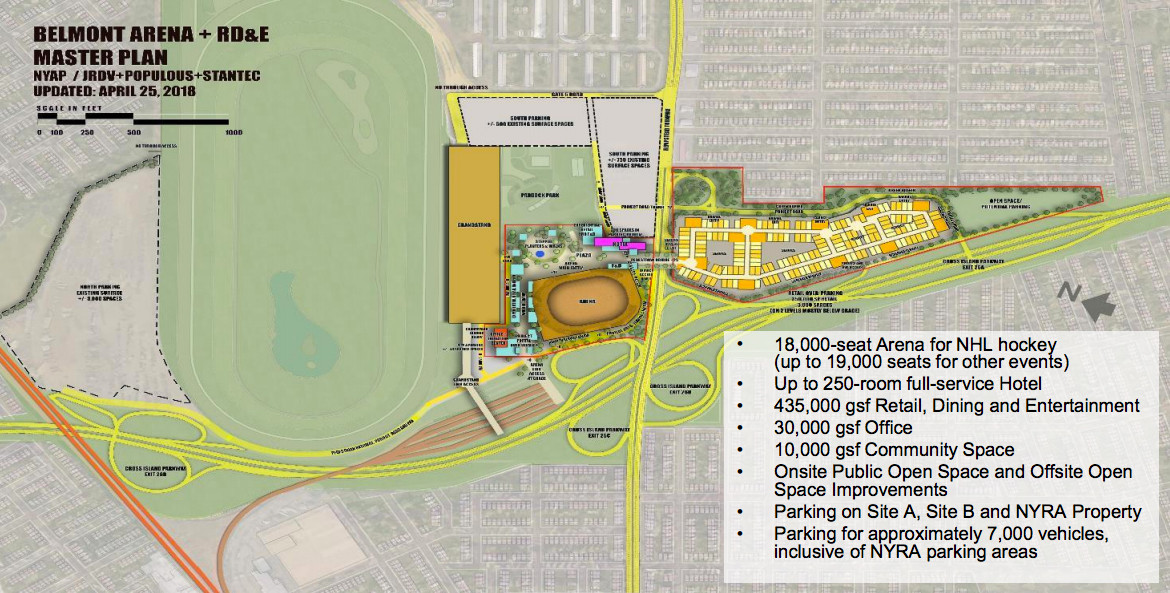 A Current rendering of the Belmont Park master plan