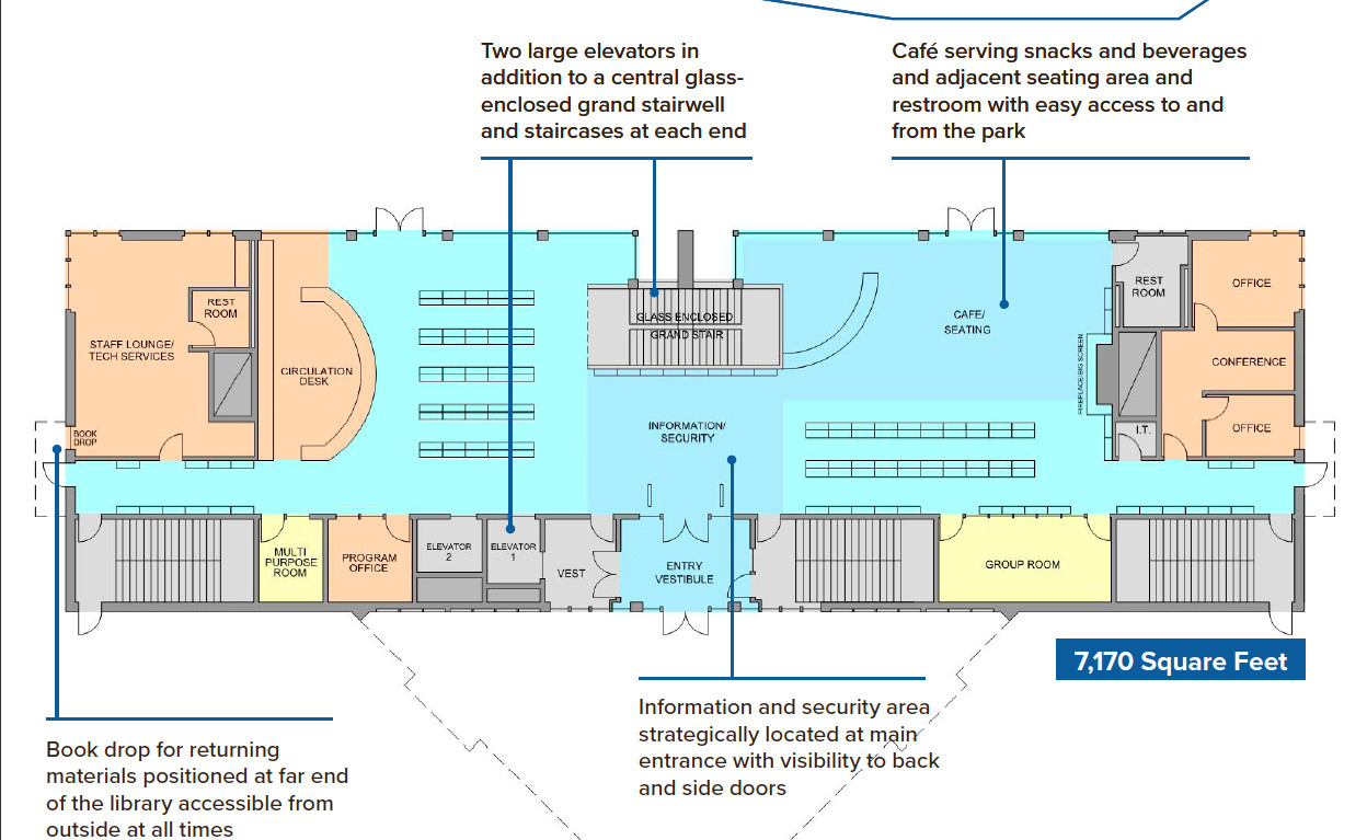 The first-floor layout of the proposed new Peninsula Public Library.
