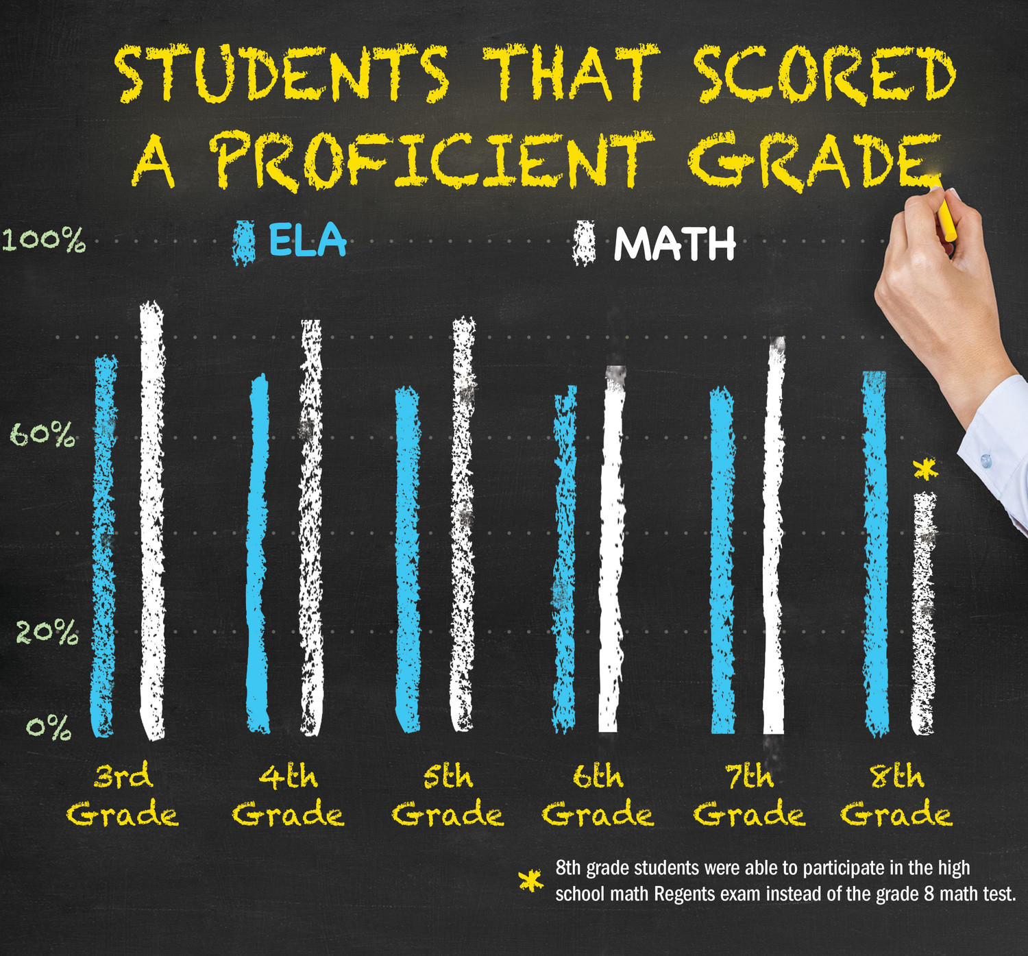 Em Board Of Ed Test Prep Not The Focus Of Learning Herald