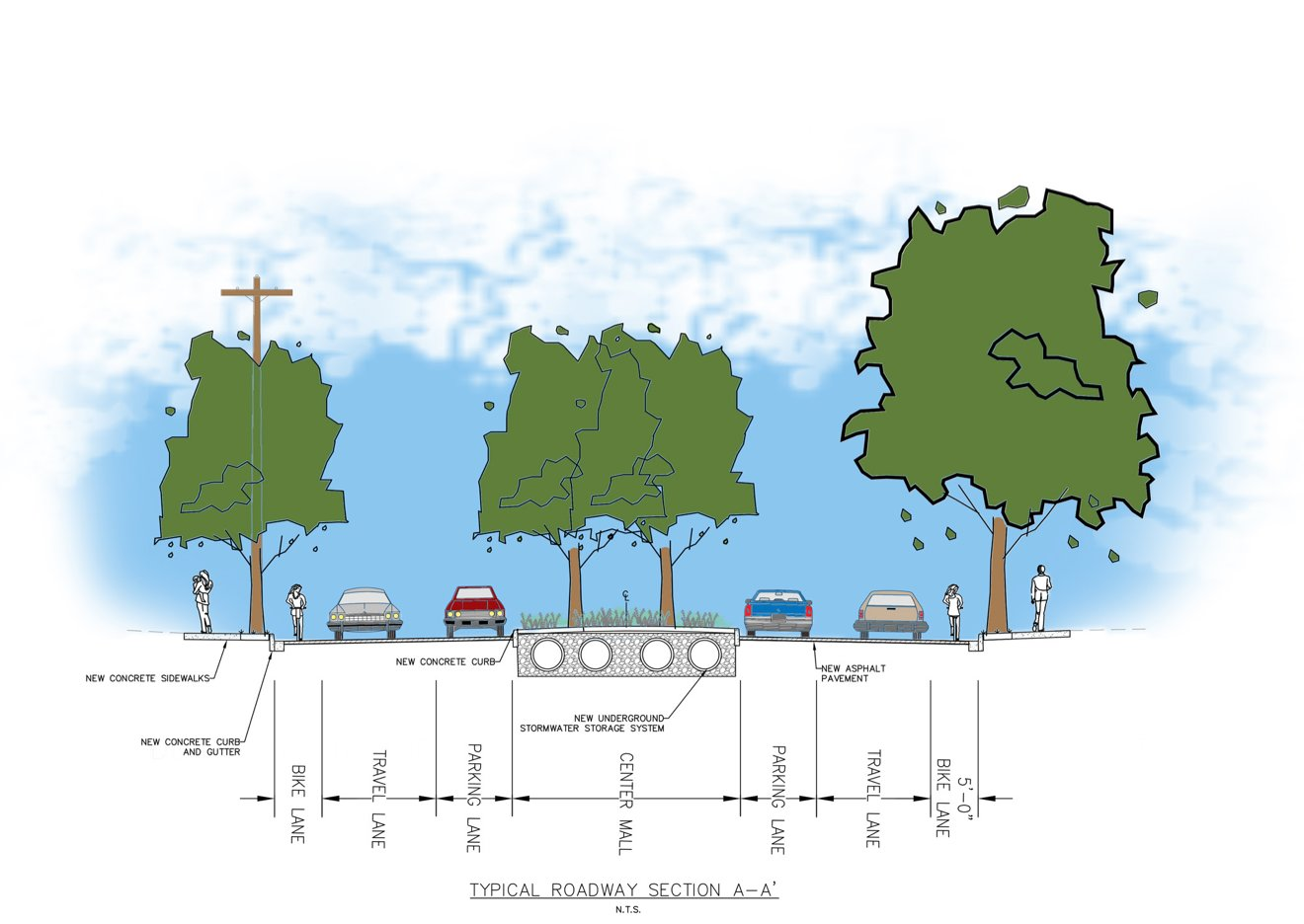 City officials presented renderings of the plan, which would incorporate a drainage system under the grass median in the middle of the street to reduce storm flooding.