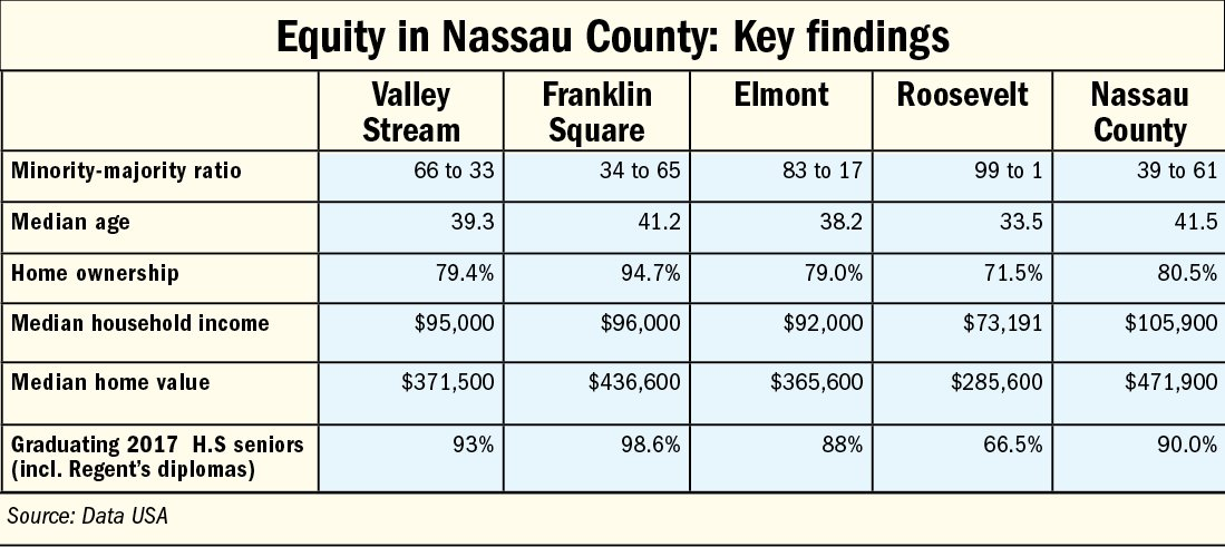 Segregation is alive and well in Nassau County | Herald