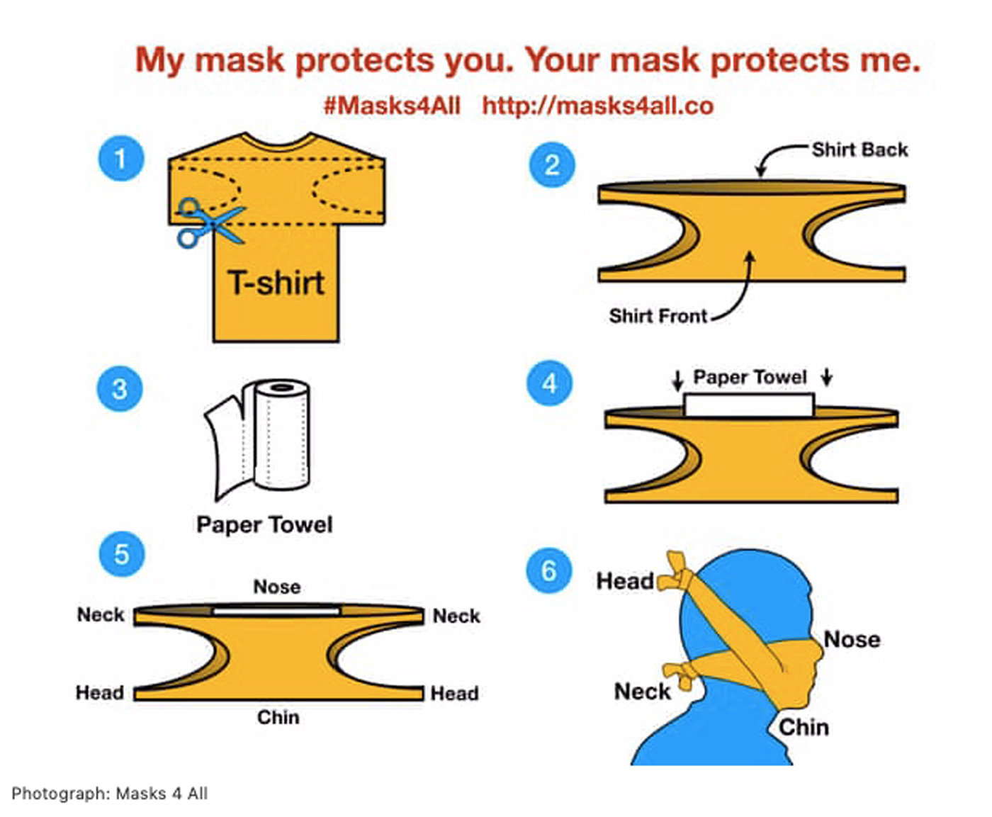 A simple mask can be made using a T-shirt and paper towel or coffee filter.