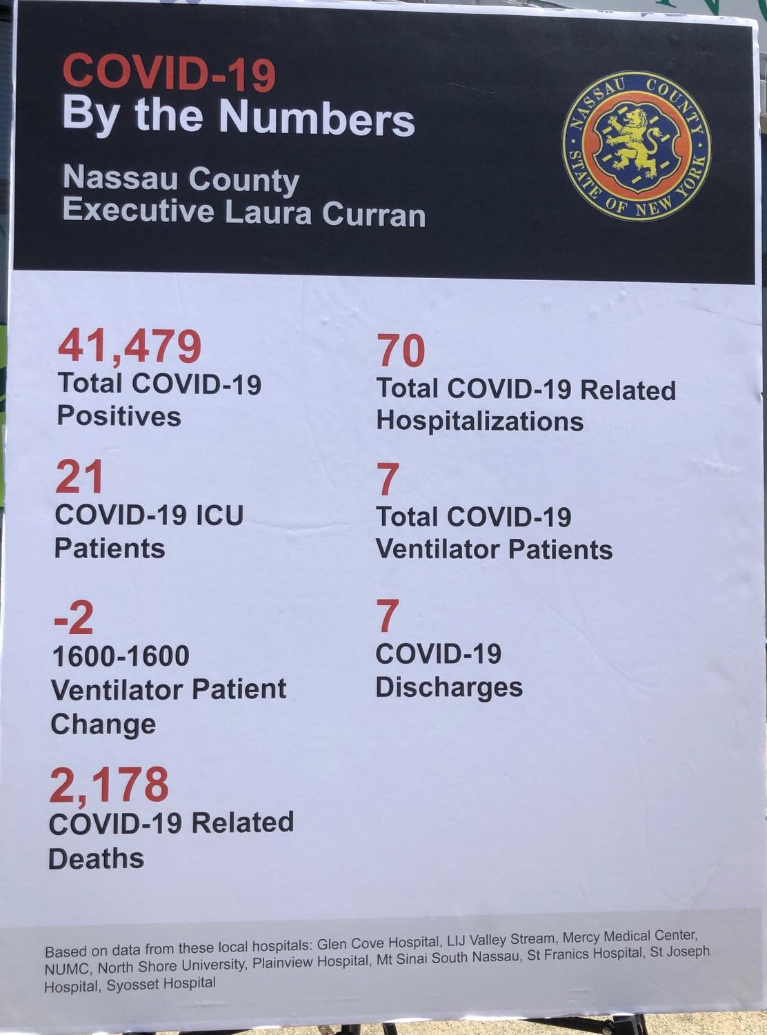 The Covid-19 numbers for Nassau County as of June 22.