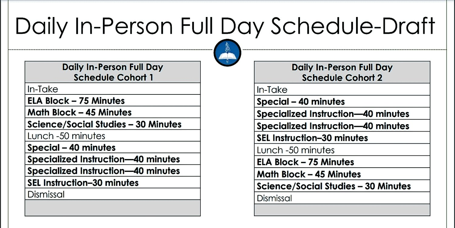The district released a sample schedule for full-time in-person learning.